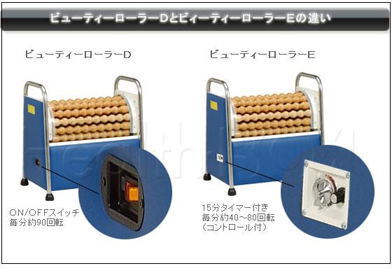 ローラーマッサージャー テーブルローラーD TD-410D 健康グッズの ...